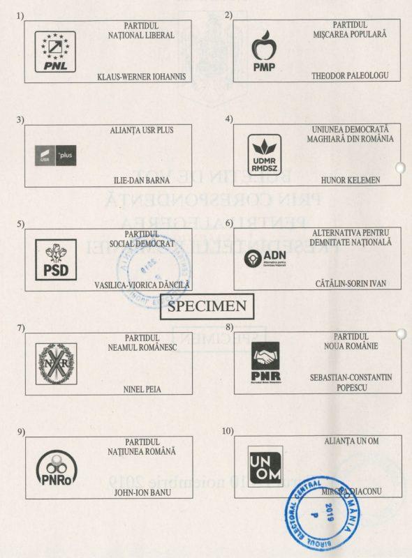 Ordinea candidaților pe buletinele de vot